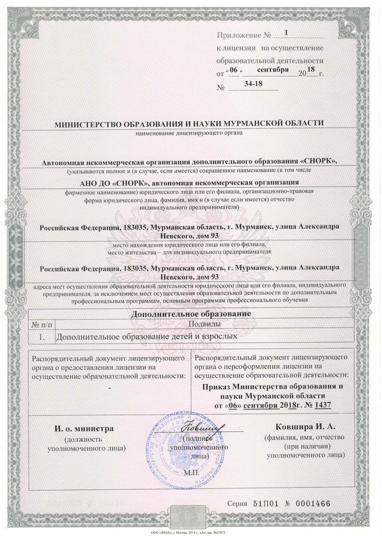 автономной некоммерческой организации документы